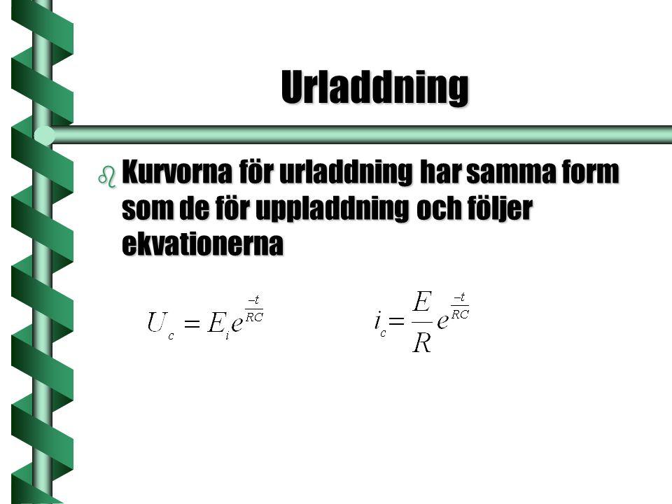 Urladdning b Kurvorna för urladdning har samma form som de för uppladdning och följer ekvationerna