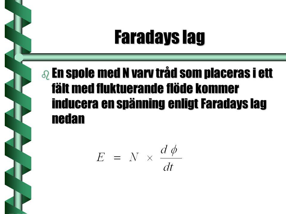 Faradays lag b En spole med N varv tråd som placeras i ett fält med fluktuerande flöde kommer inducera en spänning enligt Faradays lag nedan