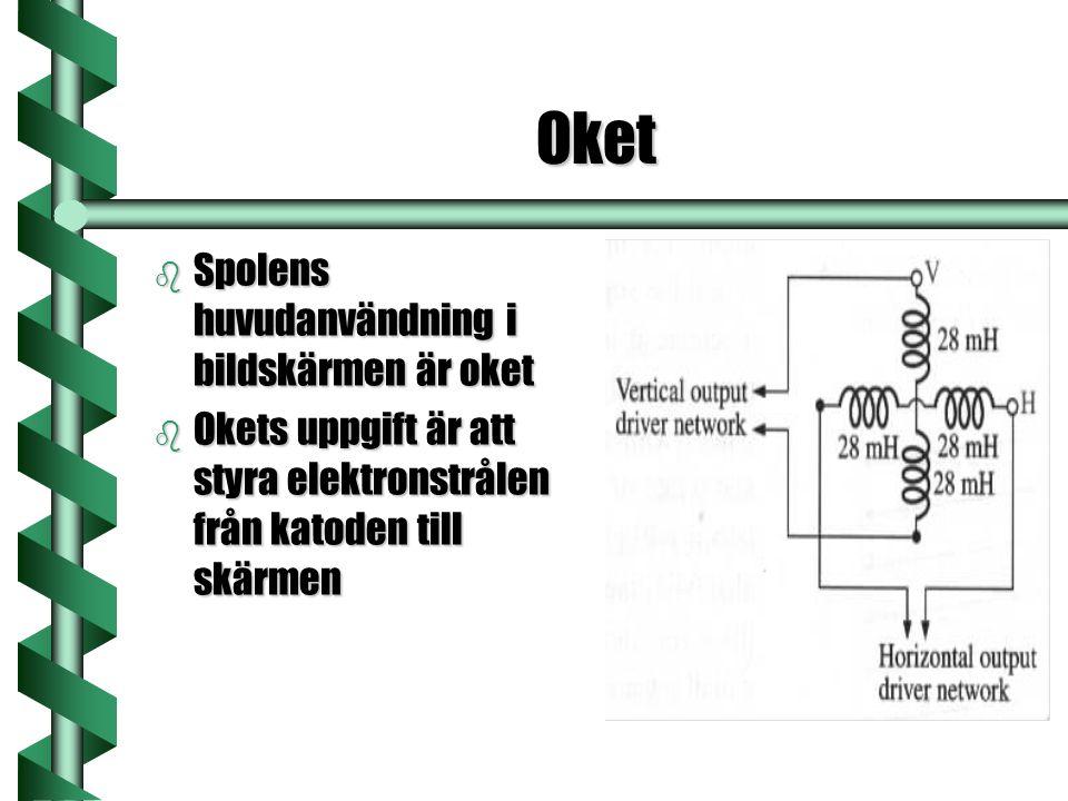 Oket b Spolens huvudanvändning i bildskärmen är oket b Okets uppgift är att styra elektronstrålen från katoden till skärmen