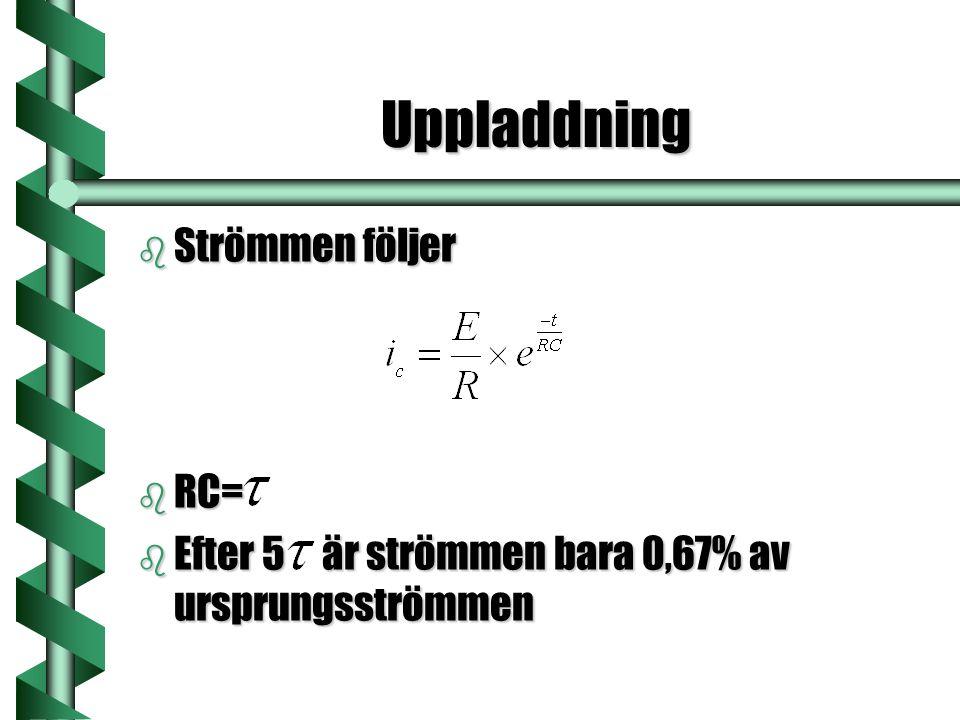 Uppladdning b Strömmen följer b RC= b Efter 5 är strömmen bara 0,67% av ursprungsströmmen