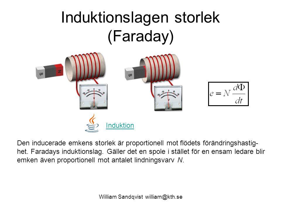 William Sandqvist william@kth.se Induktionslagen storlek (Faraday) Induktion Den inducerade emkens storlek är proportionell mot flödets förändringshas