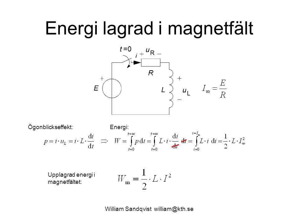 Energi lagrad i magnetfält Ögonblickseffekt:Energi: Upplagrad energi i magnetfältet: