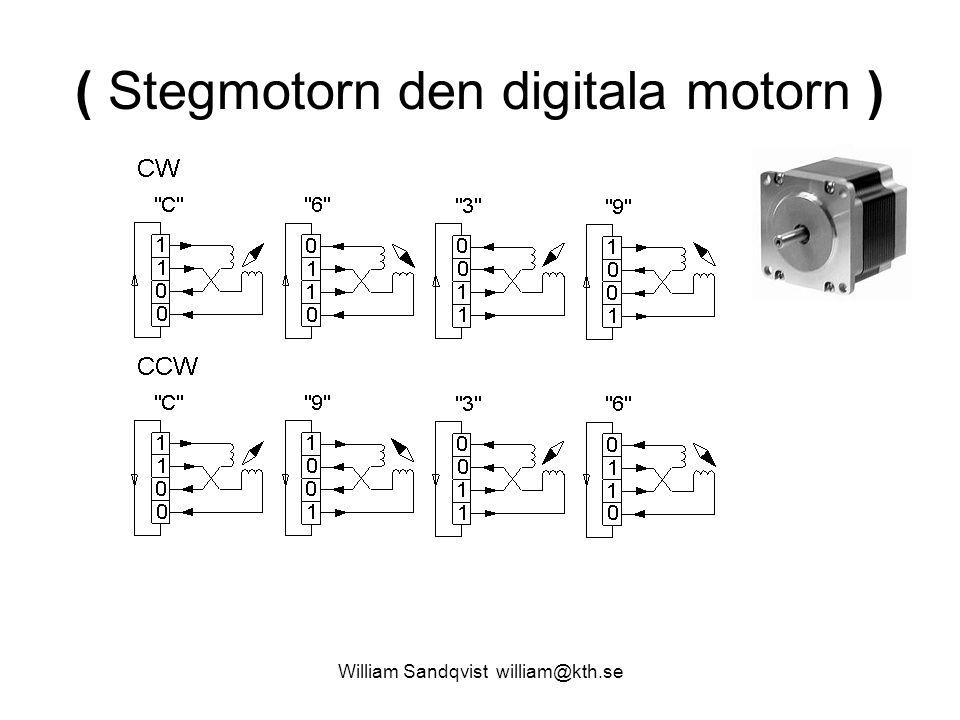 ( Stegmotorn den digitala motorn )