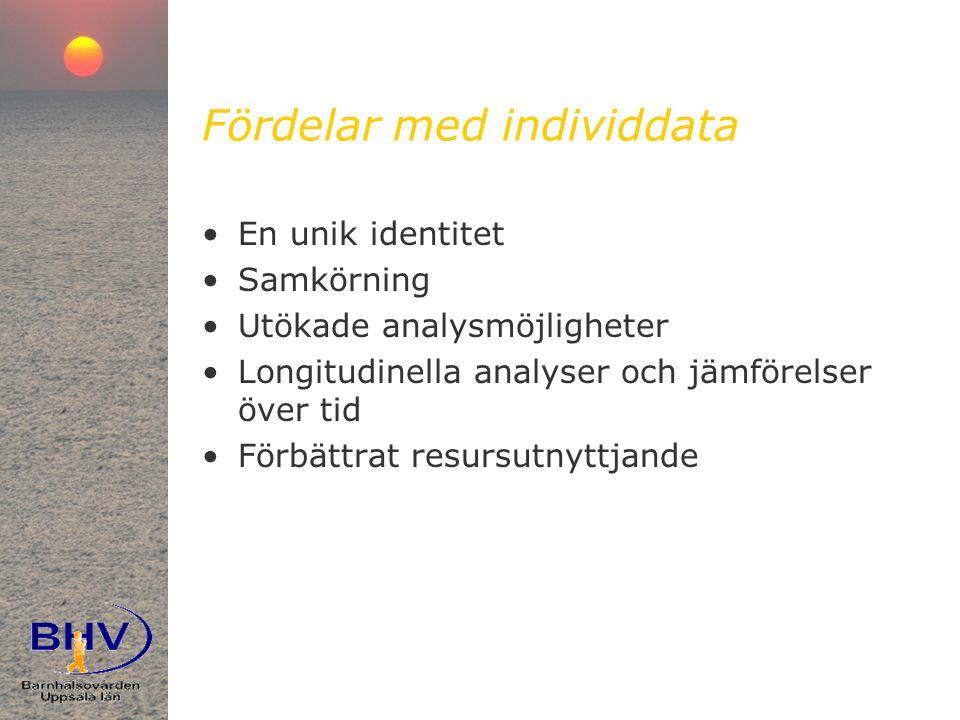 Fördelar med individdata •En unik identitet •Samkörning •Utökade analysmöjligheter •Longitudinella analyser och jämförelser över tid •Förbättrat resursutnyttjande