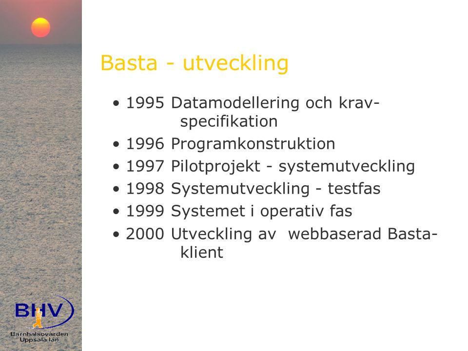 Basta - utveckling •1995 Datamodellering och krav- specifikation •1996 Programkonstruktion •1997 Pilotprojekt - systemutveckling •1998 Systemutveckling - testfas •1999 Systemet i operativ fas •2000 Utveckling av webbaserad Basta- klient