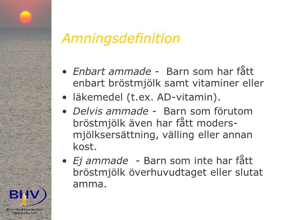 Amningsdefinition •Enbart ammade - Barn som har fått enbart bröstmjölk samt vitaminer eller •läkemedel (t.ex. AD-vitamin). •Delvis ammade - Barn som f