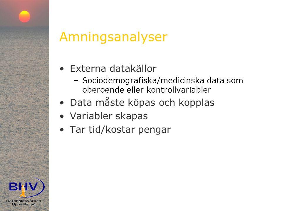 Amningsanalyser •Externa datakällor –Sociodemografiska/medicinska data som oberoende eller kontrollvariabler •Data måste köpas och kopplas •Variabler skapas •Tar tid/kostar pengar