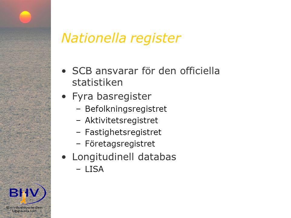 Nationella register •SCB ansvarar för den officiella statistiken •Fyra basregister –Befolkningsregistret –Aktivitetsregistret –Fastighetsregistret –Företagsregistret •Longitudinell databas –LISA
