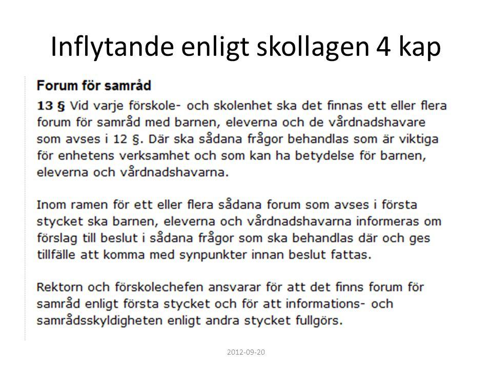 Inflytande enligt skollagen 4 kap 2012-09-20