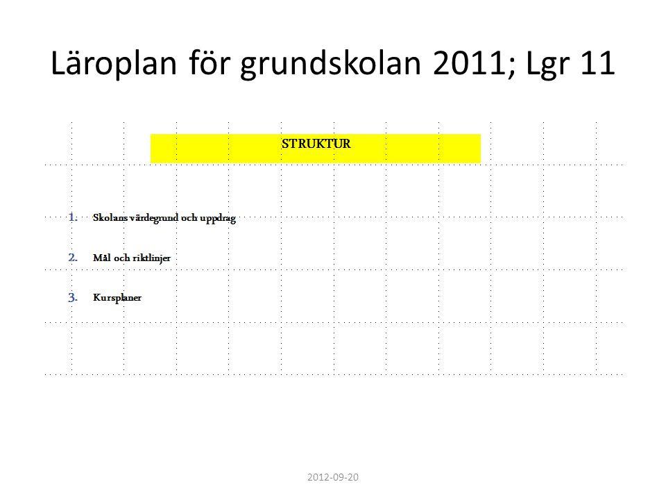 Läroplan för grundskolan 2011; Lgr 11 2012-09-20