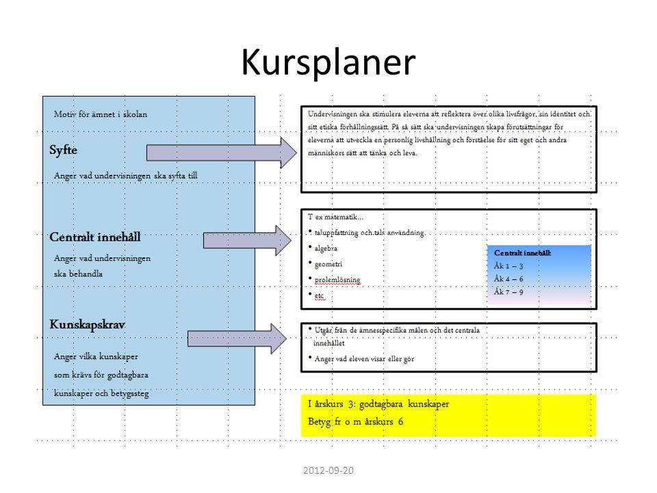 Kursplaner 2012-09-20
