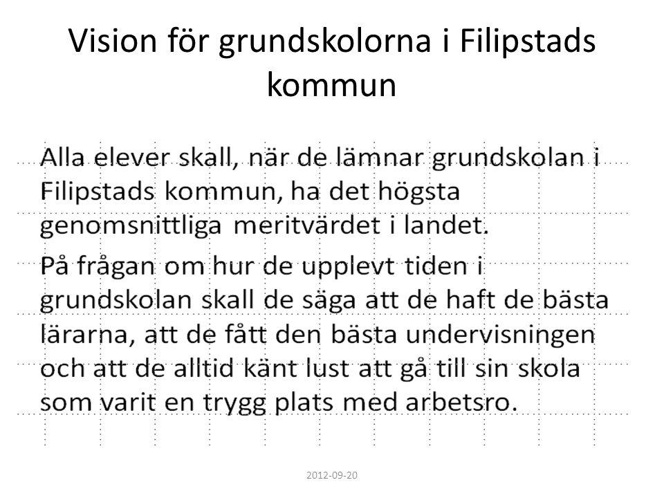 Vision för grundskolorna i Filipstads kommun 2012-09-20