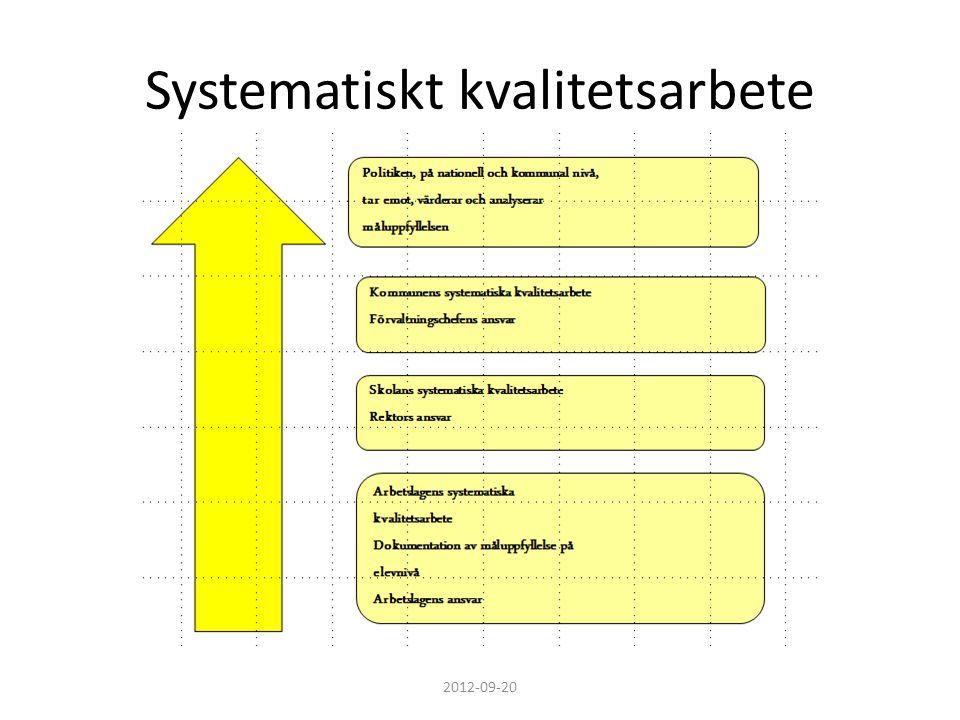 Systematiskt kvalitetsarbete 2012-09-20