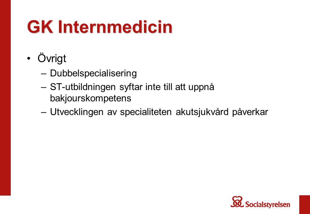 GK Internmedicin •Övrigt –Dubbelspecialisering –ST-utbildningen syftar inte till att uppnå bakjourskompetens –Utvecklingen av specialiteten akutsjukvård påverkar