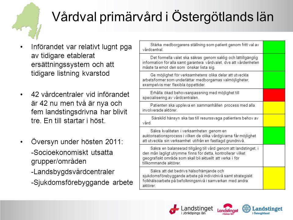 Vårdval primärvård i Östergötlands län •Införandet var relativt lugnt pga av tidigare etablerat ersättningssystem och att tidigare listning kvarstod •42 vårdcentraler vid införandet är 42 nu men två är nya och fem landstingsdrivna har blivit tre.