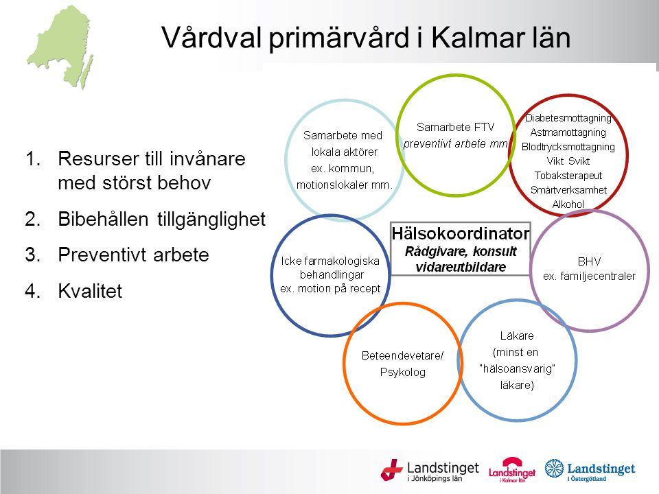 Vårdval primärvård i Kalmar län 1.Resurser till invånare med störst behov 2.Bibehållen tillgänglighet 3.Preventivt arbete 4.Kvalitet