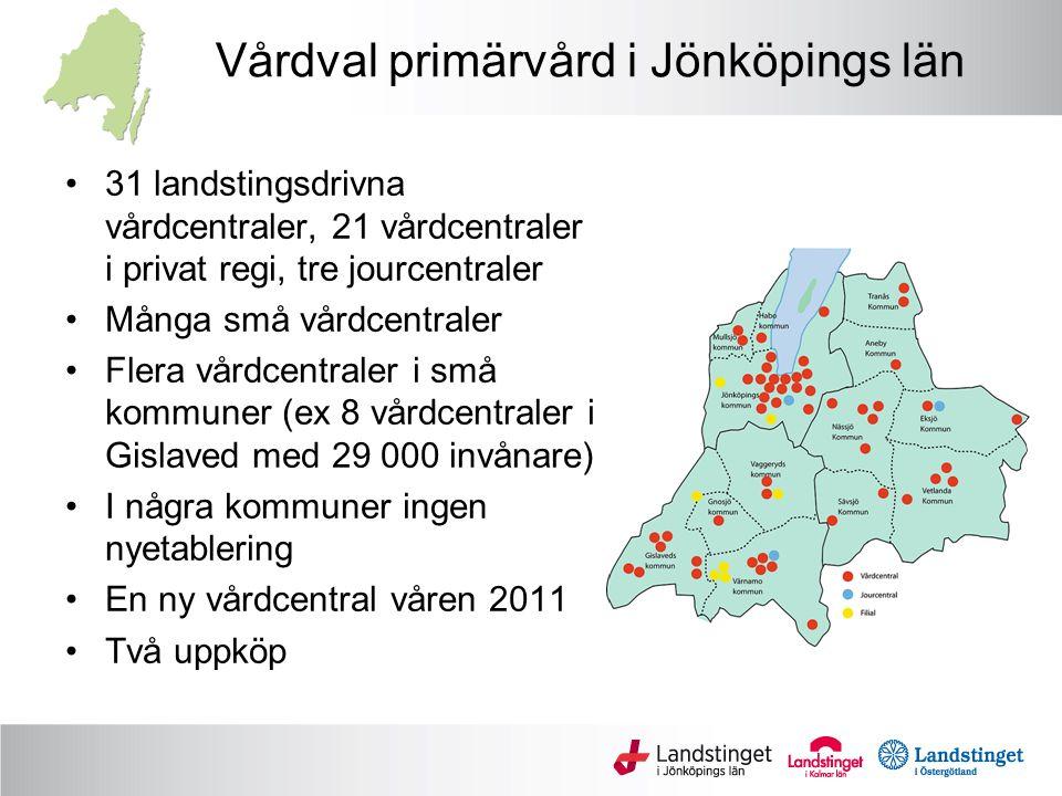 Vårdval primärvård i Jönköpings län •31 landstingsdrivna vårdcentraler, 21 vårdcentraler i privat regi, tre jourcentraler •Många små vårdcentraler •Fl