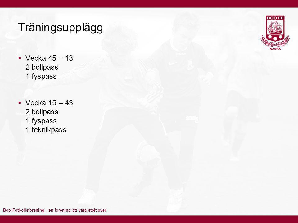 Boo Fotbollsförening - en förening att vara stolt över Träningsupplägg  Vecka 45 – 13 2 bollpass 1 fyspass  Vecka 15 – 43 2 bollpass 1 fyspass 1 teknikpass