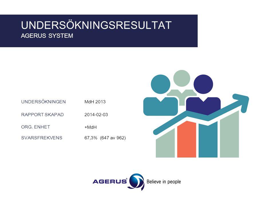 MdH 2013 +MdH 2014-02-03 UNDERSÖKNINGEN RAPPORT SKAPAD ORG. ENHET UNDERSÖKNINGSRESULTAT AGERUS SYSTEM 67,3% (647 av 962) SVARSFREKVENS