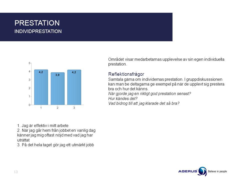 Området visar medarbetarnas upplevelse av sin egen individuella prestation. Reflektionsfrågor Samtala gärna om individernas prestation. I gruppdiskuss