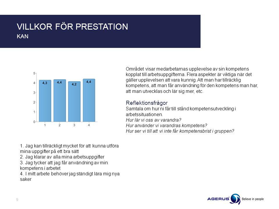 Området visar medarbetarnas upplevelse av sin kompetens kopplat till arbetsuppgifterna. Flera aspekter är viktiga när det gäller upplevelsen att vara
