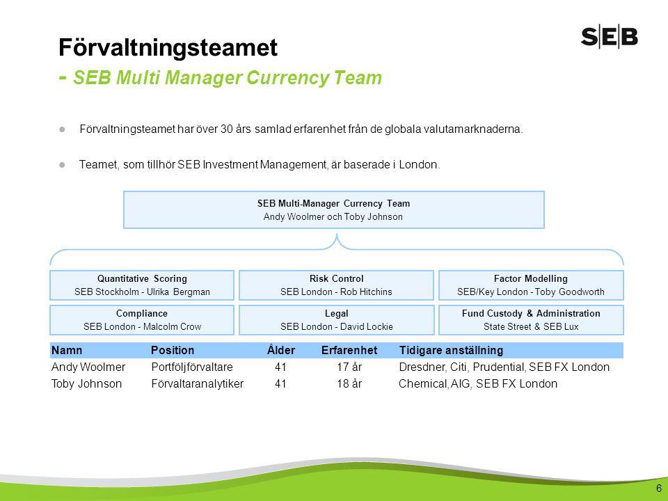 6 Förvaltningsteamet - SEB Multi Manager Currency Team  Förvaltningsteamet har över 30 års samlad erfarenhet från de globala valutamarknaderna.  Tea