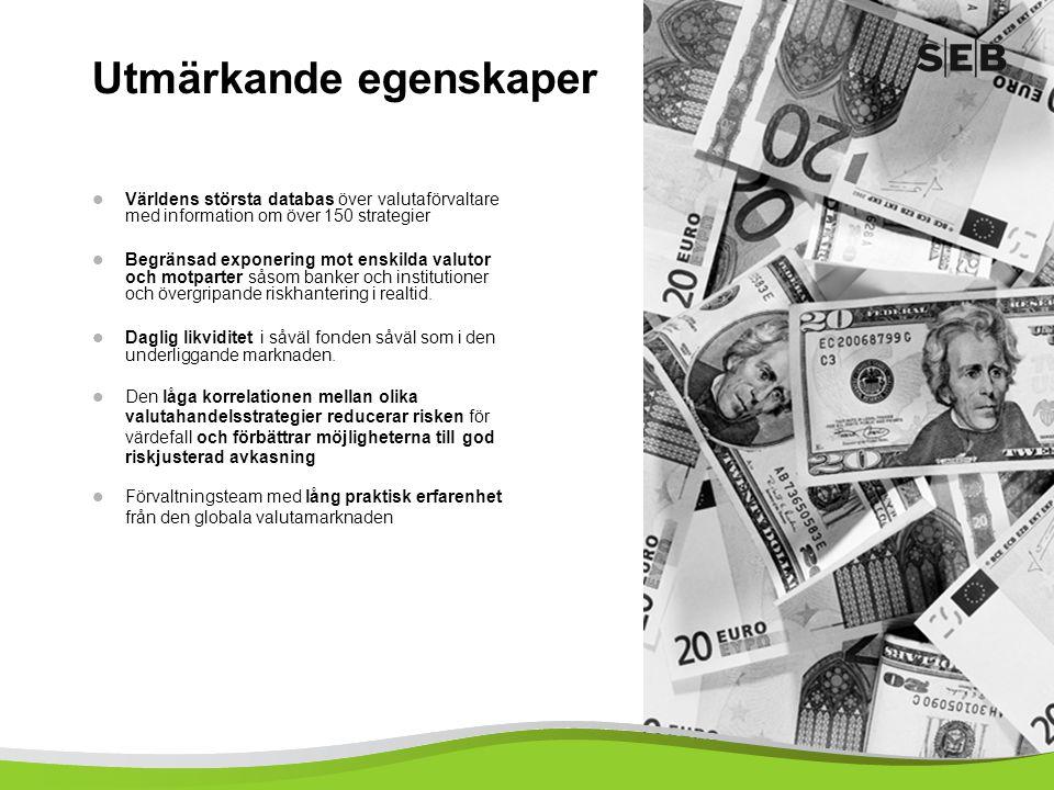 88 SEB Multi Manager Currency Defensive SEK – Lux ack* Produktfakta Startdatum2008-08-20 Ansvarig förvaltareAndrew Woolmer (Skandinaviska Enskilda Banken AB) FondbolagSEB Asset Management S.A.