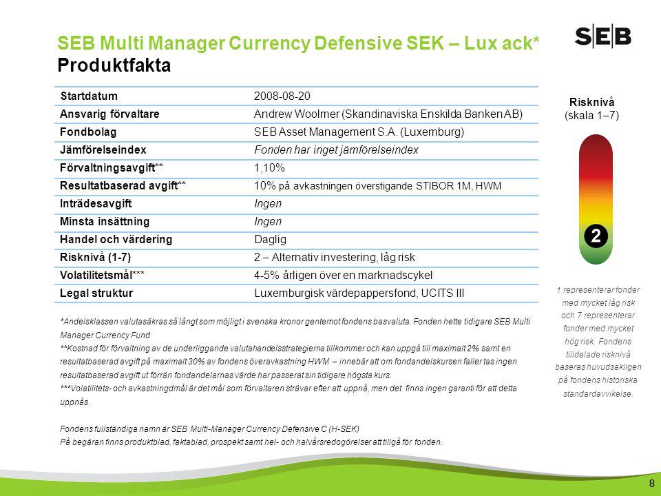 99 SEB Multi Manager Currency SEK – Lux ack Produktfakta Startdatum2011-04-19 Ansvarig förvaltareAndrew Woolmer (Skandinaviska Enskilda Banken AB) FondbolagSEB Asset Management S.A.