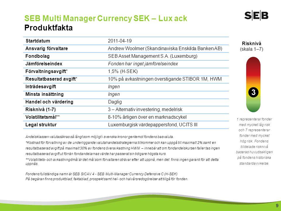 99 SEB Multi Manager Currency SEK – Lux ack Produktfakta Startdatum2011-04-19 Ansvarig förvaltareAndrew Woolmer (Skandinaviska Enskilda Banken AB) Fon