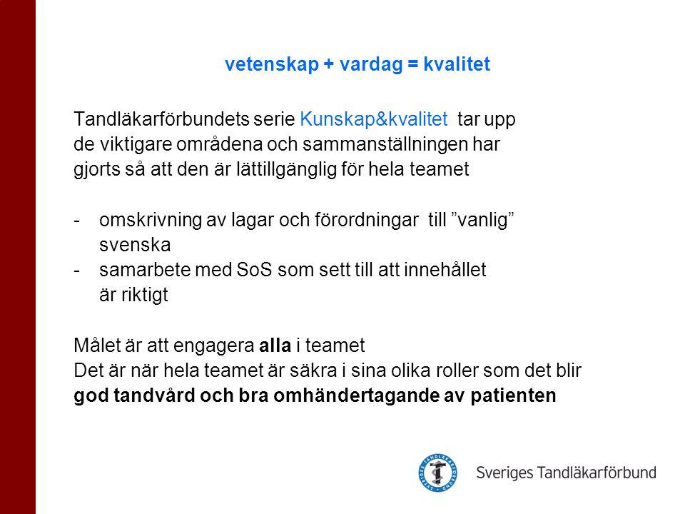 Tandläkarförbundets serie Kunskap&kvalitet tar upp de viktigare områdena och sammanställningen har gjorts så att den är lättillgänglig för hela teamet -omskrivning av lagar och förordningar till vanlig svenska -samarbete med SoS som sett till att innehållet är riktigt Målet är att engagera alla i teamet Det är när hela teamet är säkra i sina olika roller som det blir god tandvård och bra omhändertagande av patienten vetenskap + vardag = kvalitet