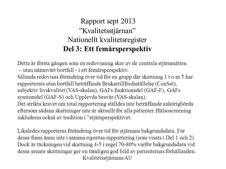 """Rapport sept 2013 """"Kvalitetsstjärnan"""" Nationellt kvalitetsregister Del 3: Ett femårsperspektiv Detta är första gången som en redovisning sker av de ce"""