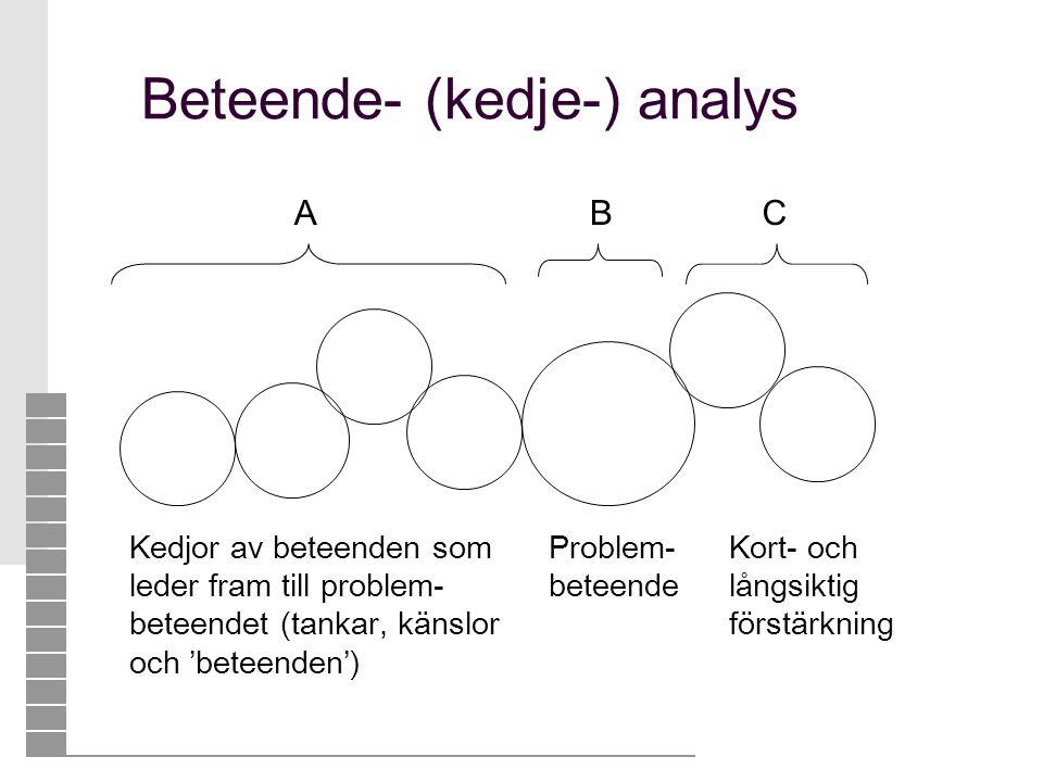 Beteende- (kedje-) analys Problem- beteende Kort- och långsiktig förstärkning Kedjor av beteenden som leder fram till problem- beteendet (tankar, käns