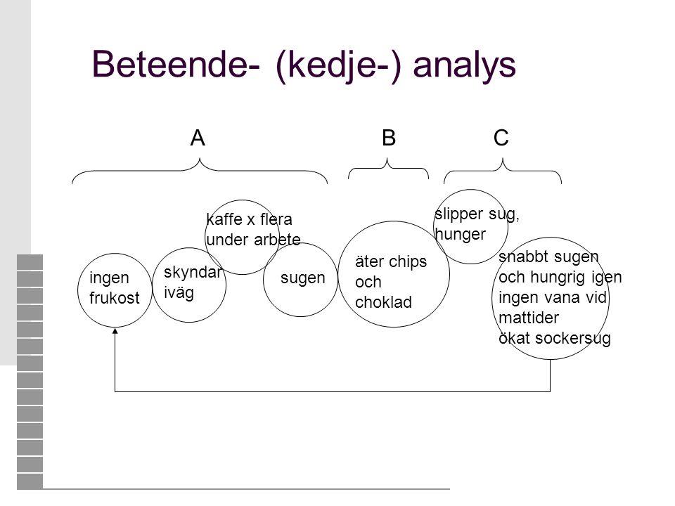Beteende- (kedje-) analys ABC äter chips och choklad sugen slipper sug, hunger snabbt sugen och hungrig igen ingen vana vid mattider ökat sockersug in