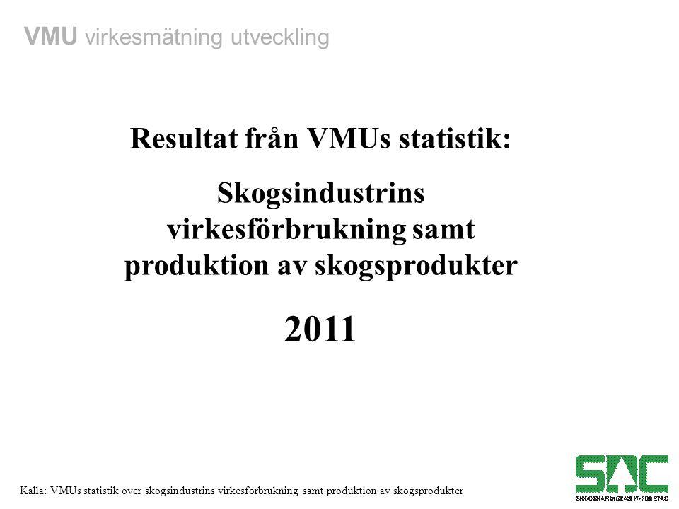 VMU virkesmätning utveckling Källa: VMUs statistik över skogsindustrins virkesförbrukning samt produktion av skogsprodukter Resultat från VMUs statistik: Skogsindustrins virkesförbrukning samt produktion av skogsprodukter 2011