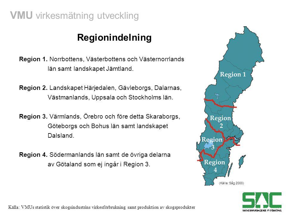 VMU virkesmätning utveckling Källa: VMUs statistik över skogsindustrins virkesförbrukning samt produktion av skogsprodukter Regionindelning Region 1.
