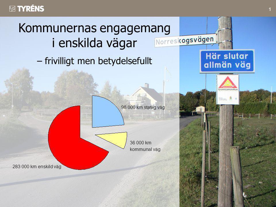 1 98 000 km statlig väg Kommunernas engagemang i enskilda vägar – frivilligt men betydelsefullt 36 000 km kommunal väg 283 000 km enskild väg