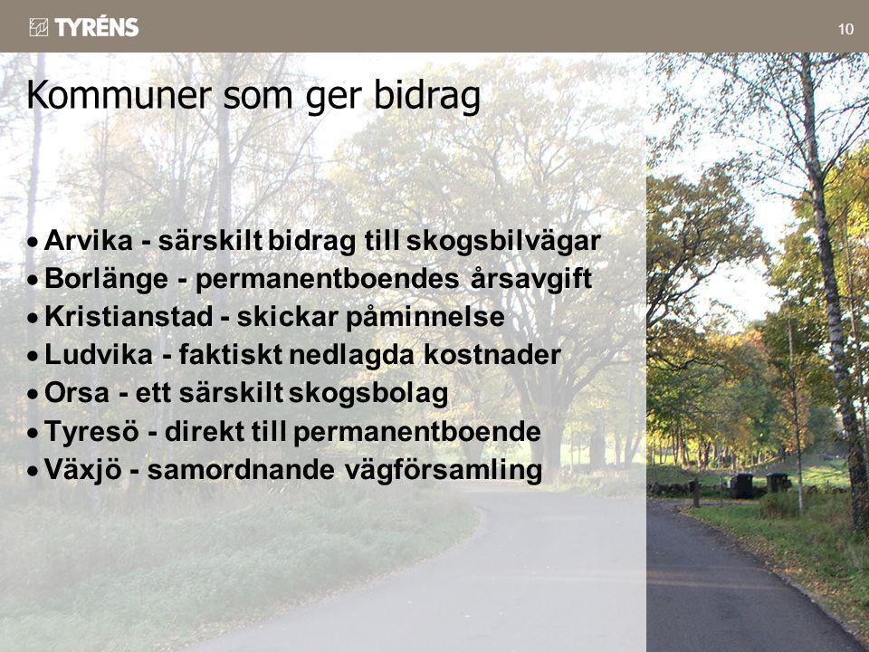 10  Arvika - särskilt bidrag till skogsbilvägar  Borlänge - permanentboendes årsavgift  Kristianstad - skickar påminnelse  Ludvika - faktiskt nedl