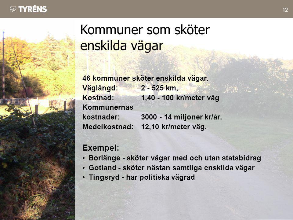 12 46 kommuner sköter enskilda vägar. Väglängd:2 - 525 km, Kostnad:1,40 - 100 kr/meter väg Kommunernas kostnader: 3000 - 14 miljoner kr/år. Medelkostn