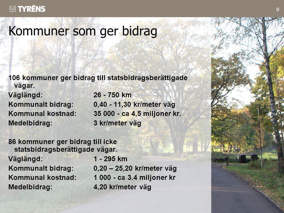 9 106 kommuner ger bidrag till statsbidragsberättigade vägar. Väglängd: 26 - 750 km Kommunalt bidrag:0,40 - 11,30 kr/meter väg Kommunal kostnad: 35 00
