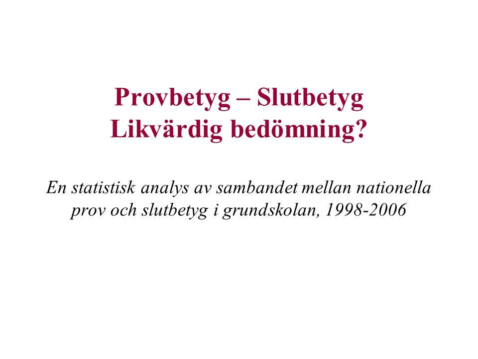 Provbetyg – Slutbetyg Likvärdig bedömning.