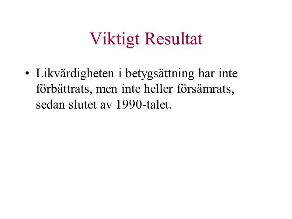 Viktigt Resultat •Likvärdigheten i betygsättning har inte förbättrats, men inte heller försämrats, sedan slutet av 1990-talet.