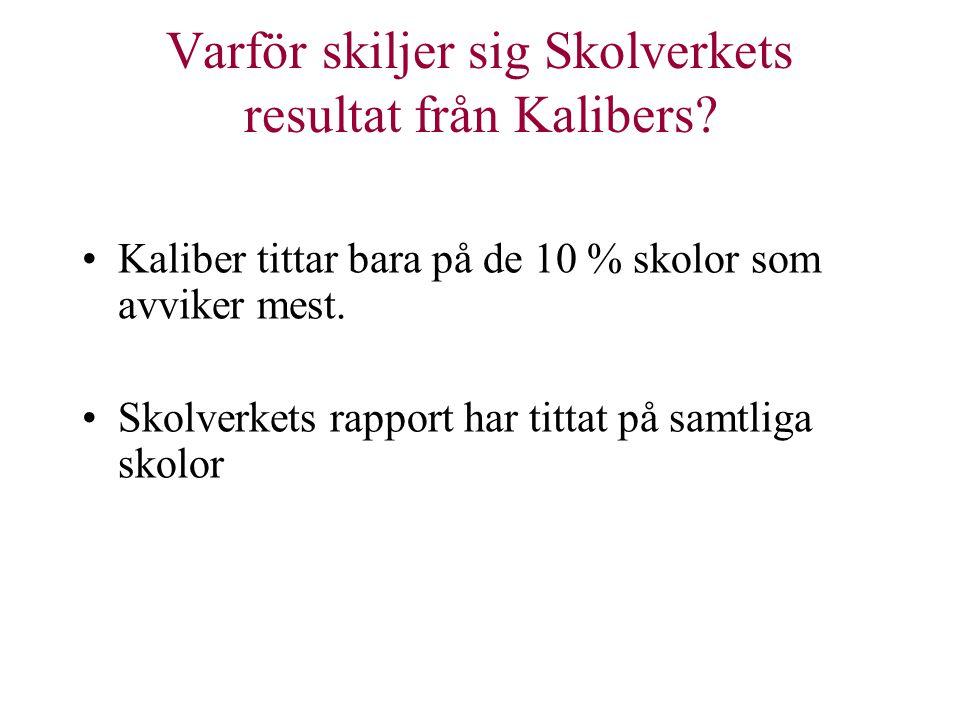 Varför skiljer sig Skolverkets resultat från Kalibers.