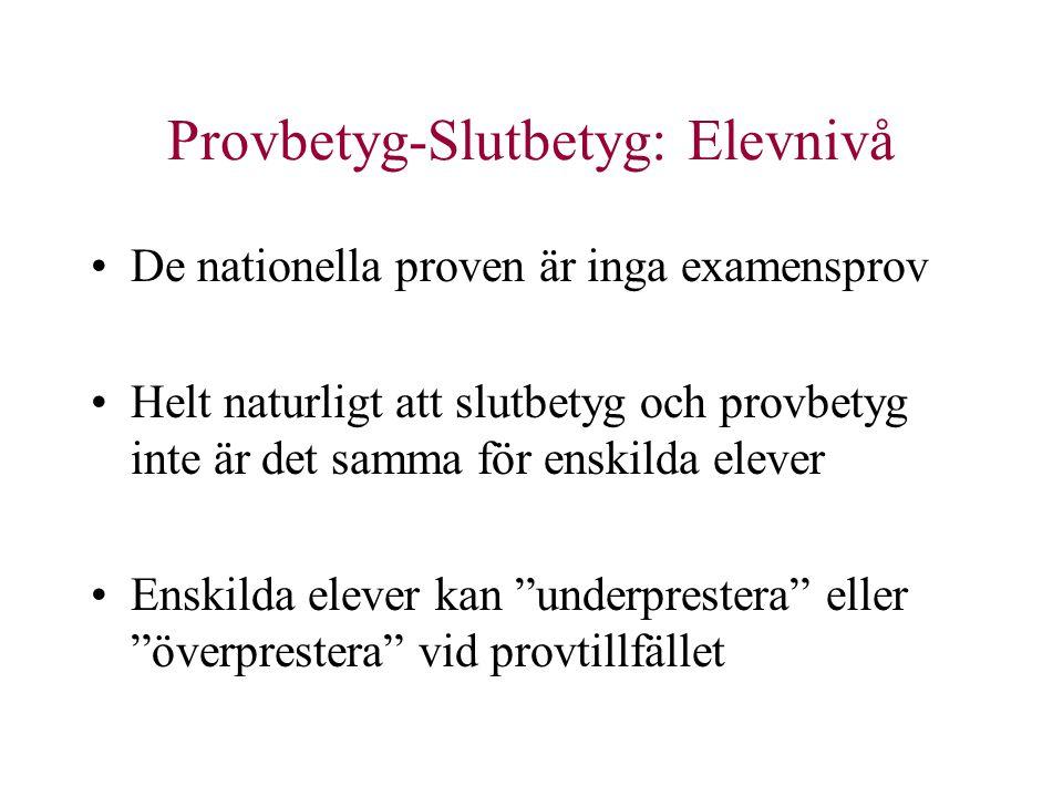 Provbetyg-Slutbetyg: Elevnivå