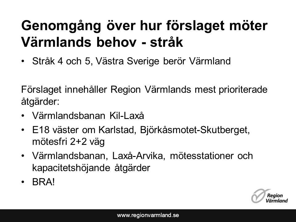 www.regionvarmland.se Genomgång över hur förslaget möter Värmlands behov - stråk •Stråk 4 och 5, Västra Sverige berör Värmland Förslaget innehåller Re