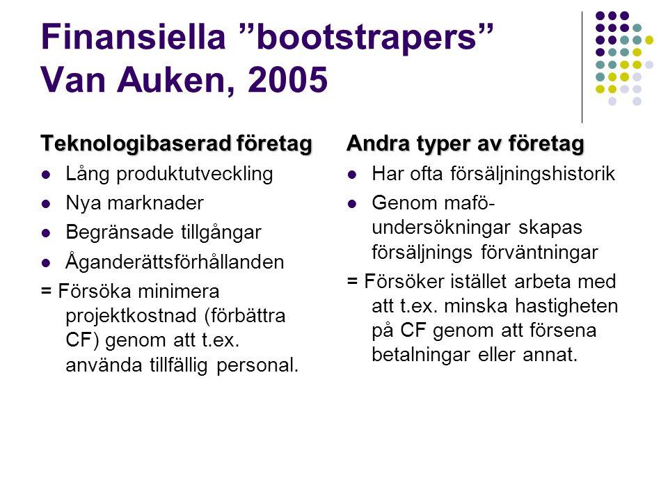 """Finansiella """"bootstrapers"""" Van Auken, 2005 Teknologibaserad företag  Lång produktutveckling  Nya marknader  Begränsade tillgångar  Åganderättsförh"""