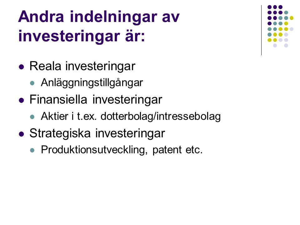 Andra indelningar av investeringar är:  Reala investeringar  Anläggningstillgångar  Finansiella investeringar  Aktier i t.ex. dotterbolag/intresse