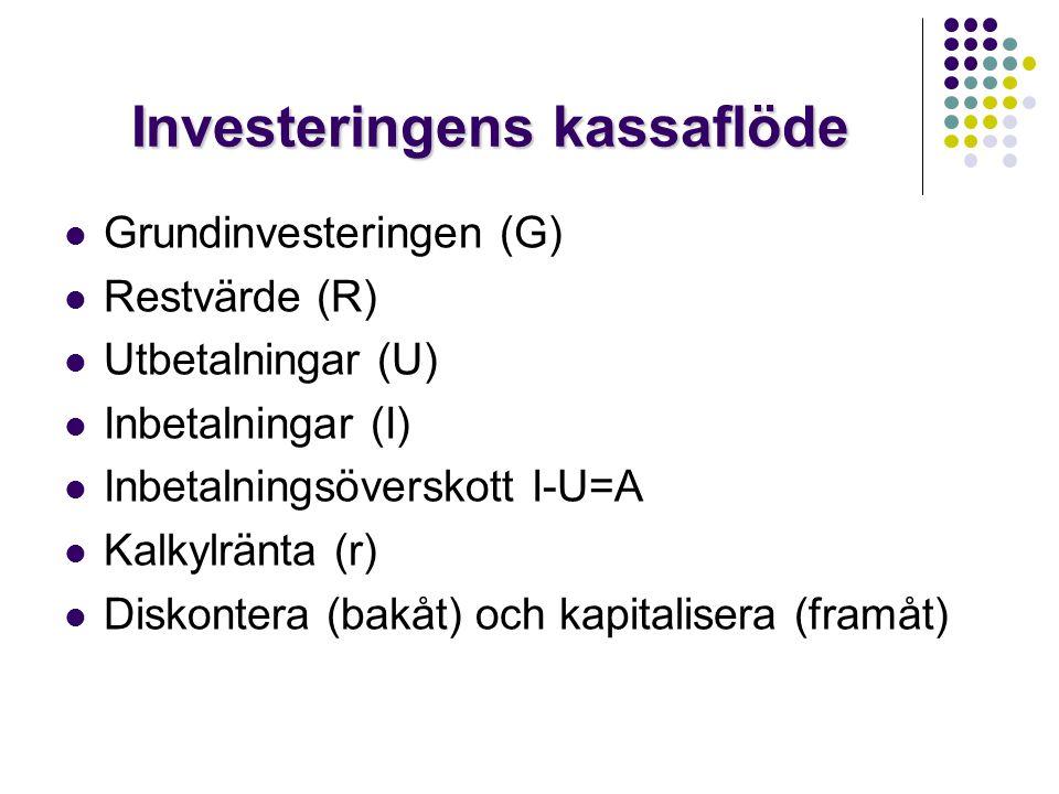 Investeringens kassaflöde  Grundinvesteringen (G)  Restvärde (R)  Utbetalningar (U)  Inbetalningar (I)  Inbetalningsöverskott I-U=A  Kalkylränta