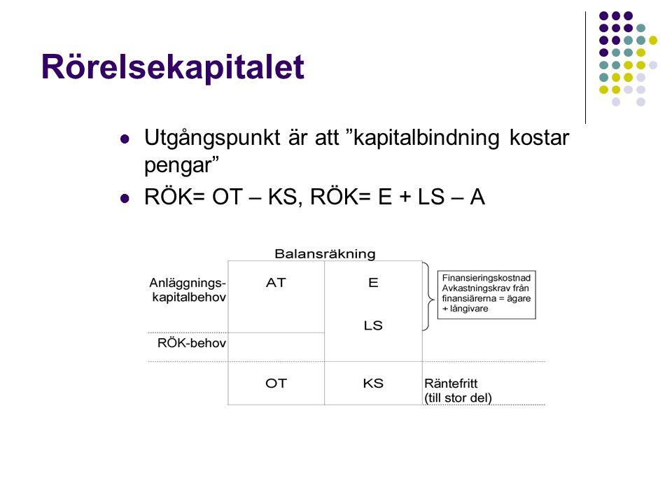 """Rörelsekapitalet  Utgångspunkt är att """"kapitalbindning kostar pengar""""  RÖK= OT – KS, RÖK= E + LS – A"""
