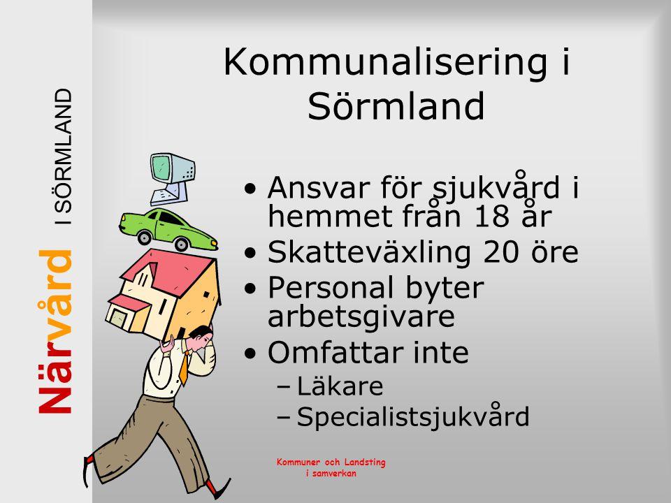 När vård I SÖRMLAND Kommuner och Landsting i samverkan Kommunalisering i Sörmland •Ansvar för sjukvård i hemmet från 18 år •Skatteväxling 20 öre •Pers