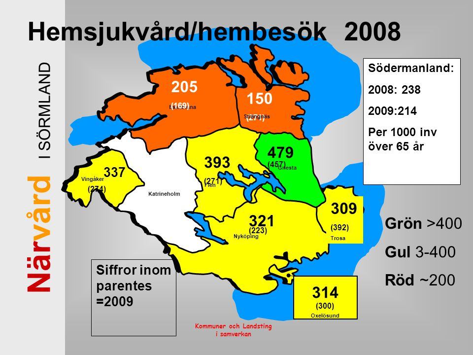 När vård I SÖRMLAND Kommuner och Landsting i samverkan Siffror inom parentes =2009 Eskilstuna 150 (271) 205 (169) 393 (271) 337 (274) 479 (457) 321 (2